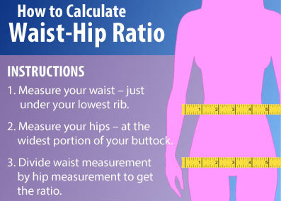 how-to-measure-waist-to-hip-ratio
