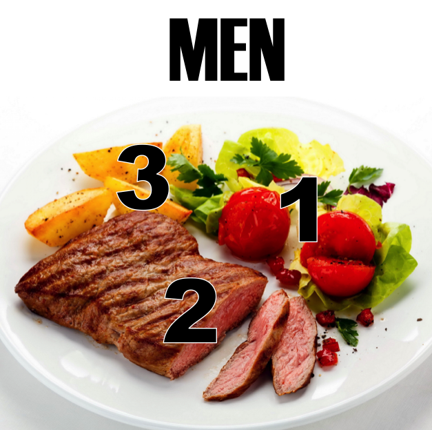men-clearing-plate-properly