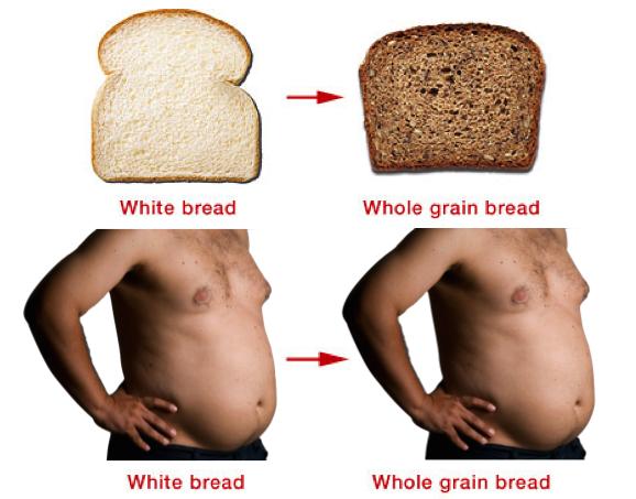 refined-grain-versus-whole-grain-metabolic-syndrome